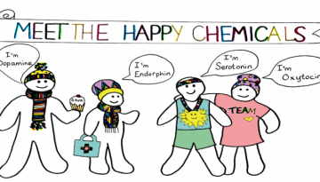 Drawing of The Feel Good Chemicals