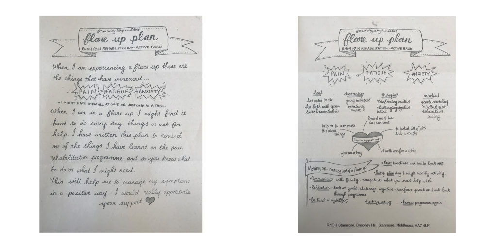 Hand written flare up plan and letter to my family detailing what I might need when in pain